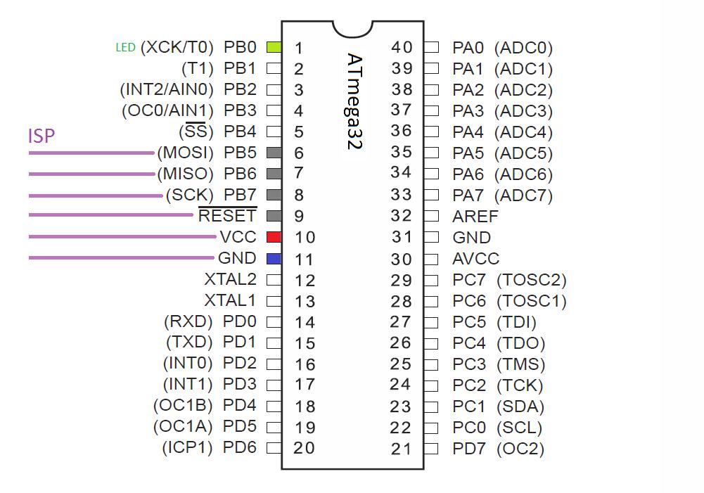 ATmega32 pinout ISP